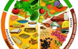 Informe sobre Nutricion